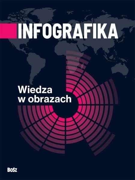 Infografika._Wiedza_w_obrazach